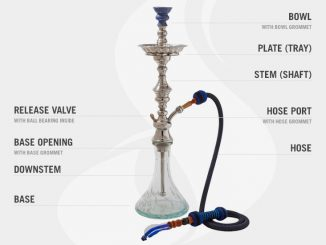 How to Setup Your Hookah