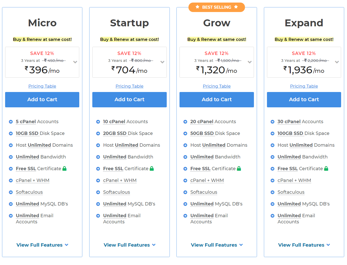 Micro, Startup, Grow and Expand Plans